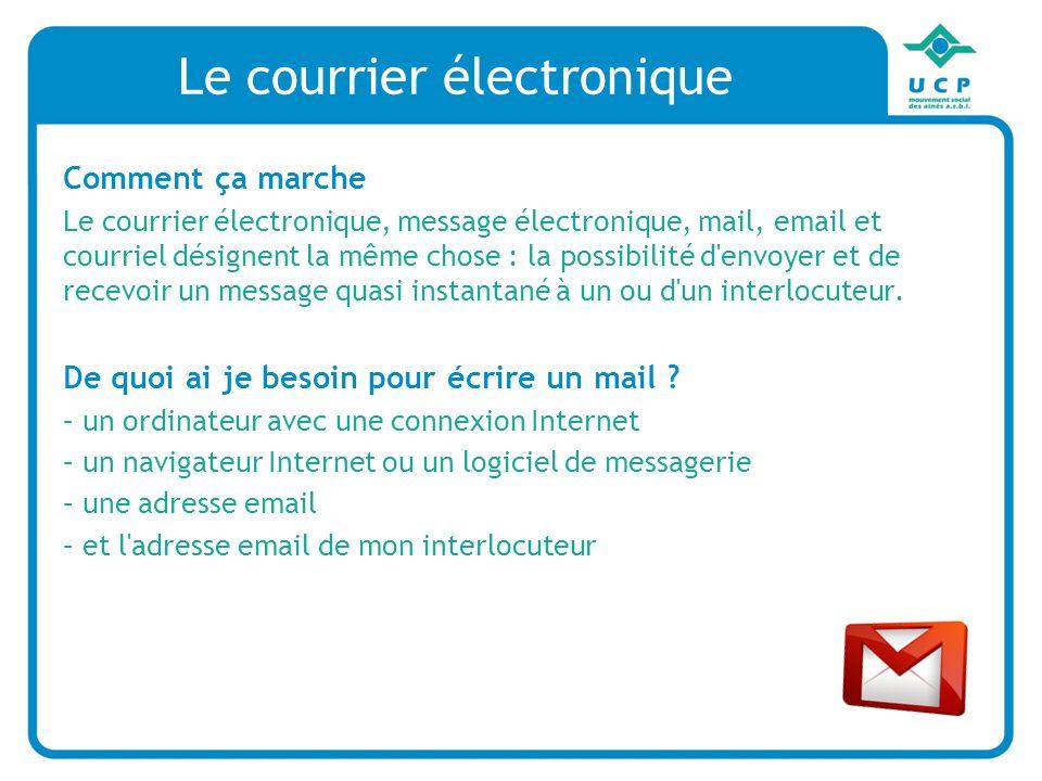 Le courrier électronique Comment ça marche Le courrier électronique, message électronique, mail, email et courriel désignent la même chose : la possib