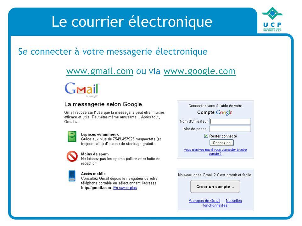Le courrier électronique Se connecter à votre messagerie électronique www.gmail.comwww.gmail.com ou via www.google.comwww.google.com