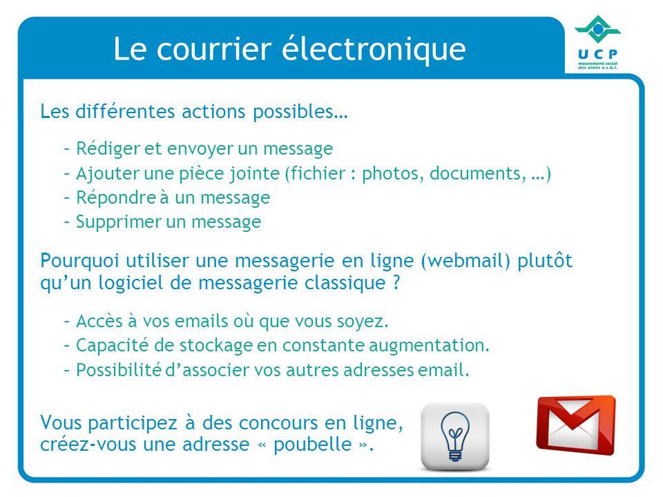 Le courrier électronique Les différentes actions possibles… – Rédiger et envoyer un message – Ajouter une pièce jointe (fichier : photos, documents, …