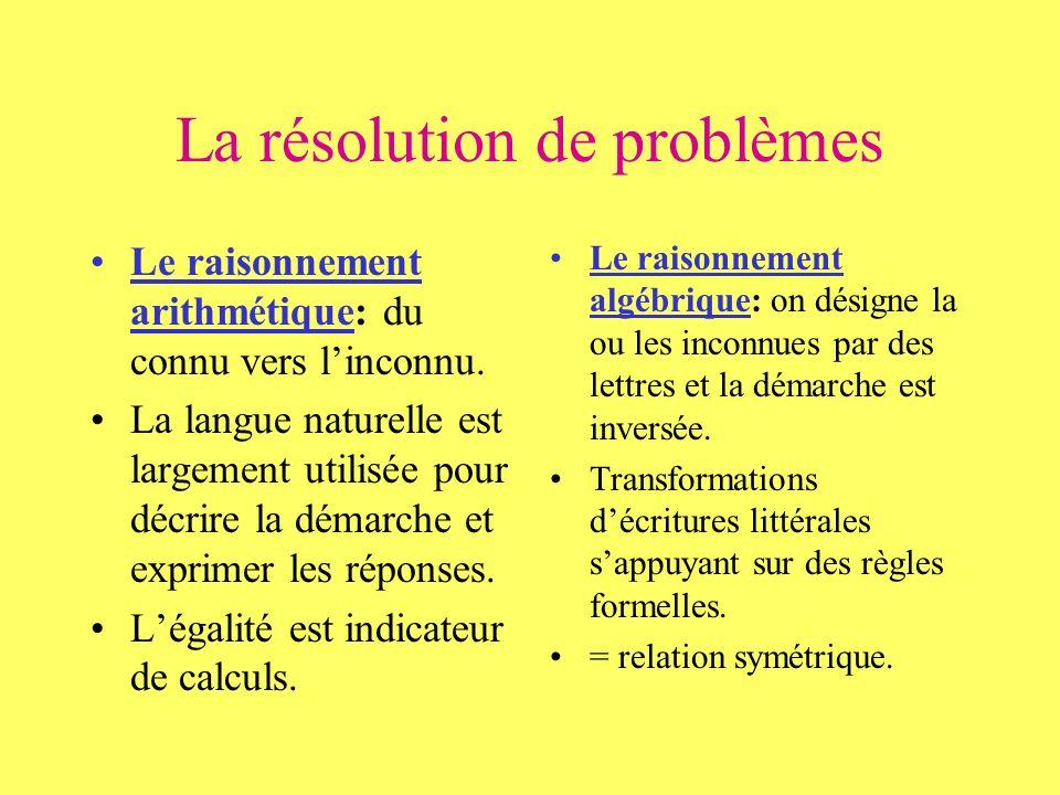 La résolution de problèmes Le raisonnement arithmétique: du connu vers linconnu.