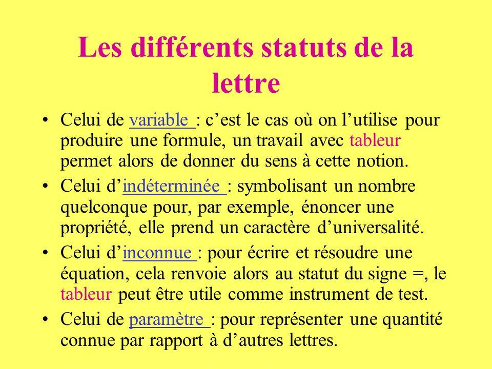 Les différents statuts de la lettre Celui de variable : cest le cas où on lutilise pour produire une formule, un travail avec tableur permet alors de donner du sens à cette notion.