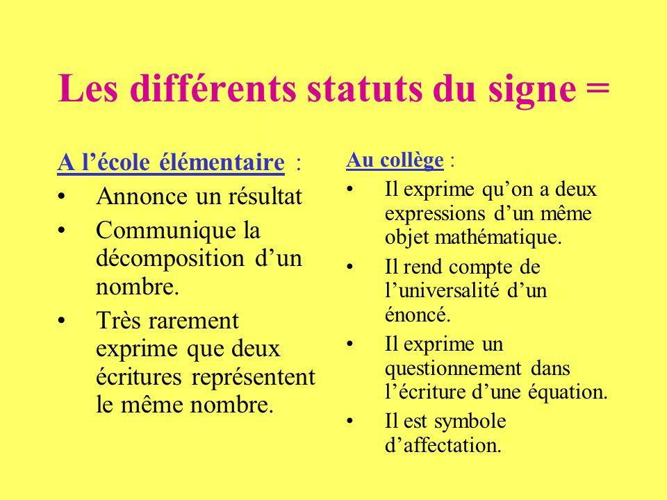Les différents statuts du signe = A lécole élémentaire : Annonce un résultat Communique la décomposition dun nombre.