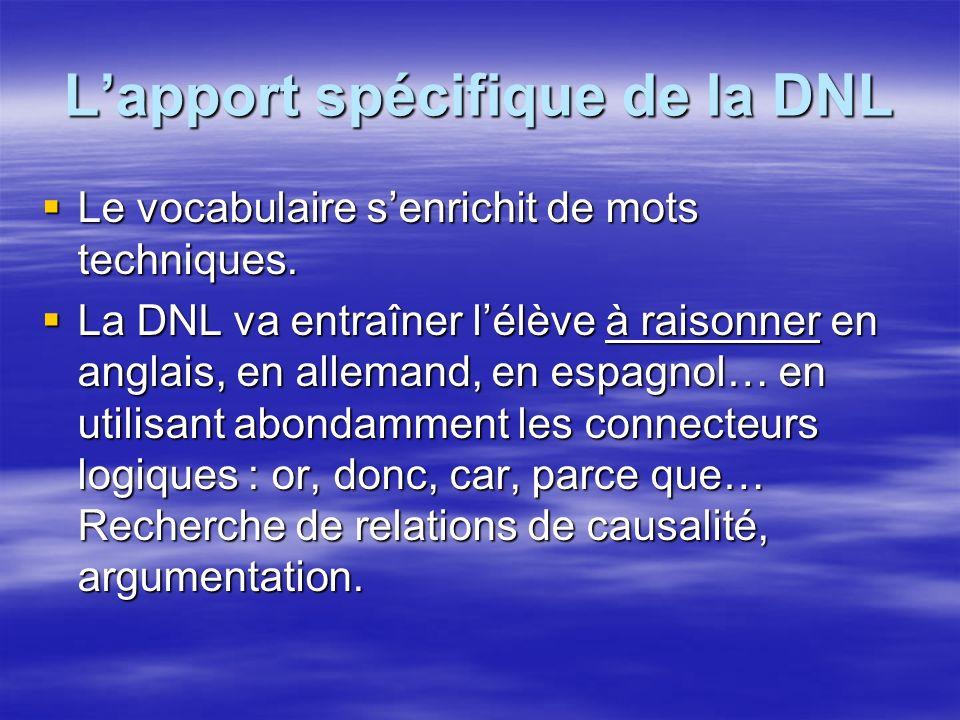 Lapport spécifique de la DNL Le vocabulaire senrichit de mots techniques. Le vocabulaire senrichit de mots techniques. La DNL va entraîner lélève à ra