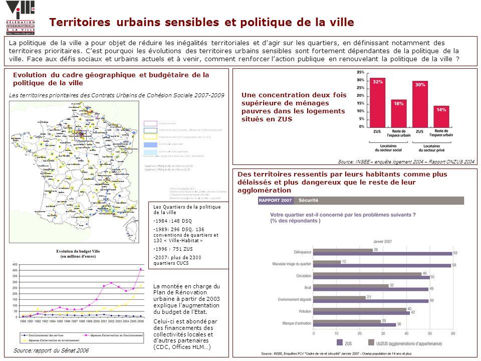 Territoires urbains sensibles et politique de la ville La politique de la ville a pour objet de réduire les inégalités territoriales et dagir sur les