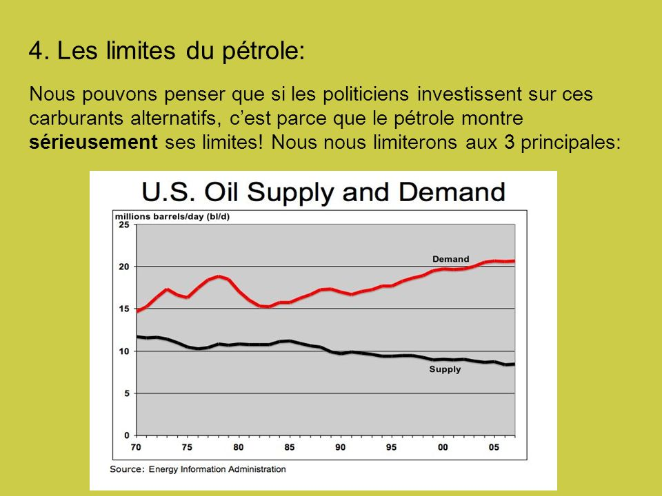 4. Les limites du pétrole: Nous pouvons penser que si les politiciens investissent sur ces carburants alternatifs, cest parce que le pétrole montre sé