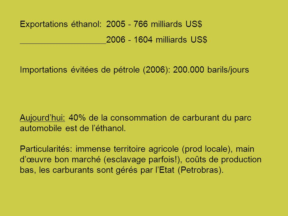 Aujourdhui: 40% de la consommation de carburant du parc automobile est de léthanol.