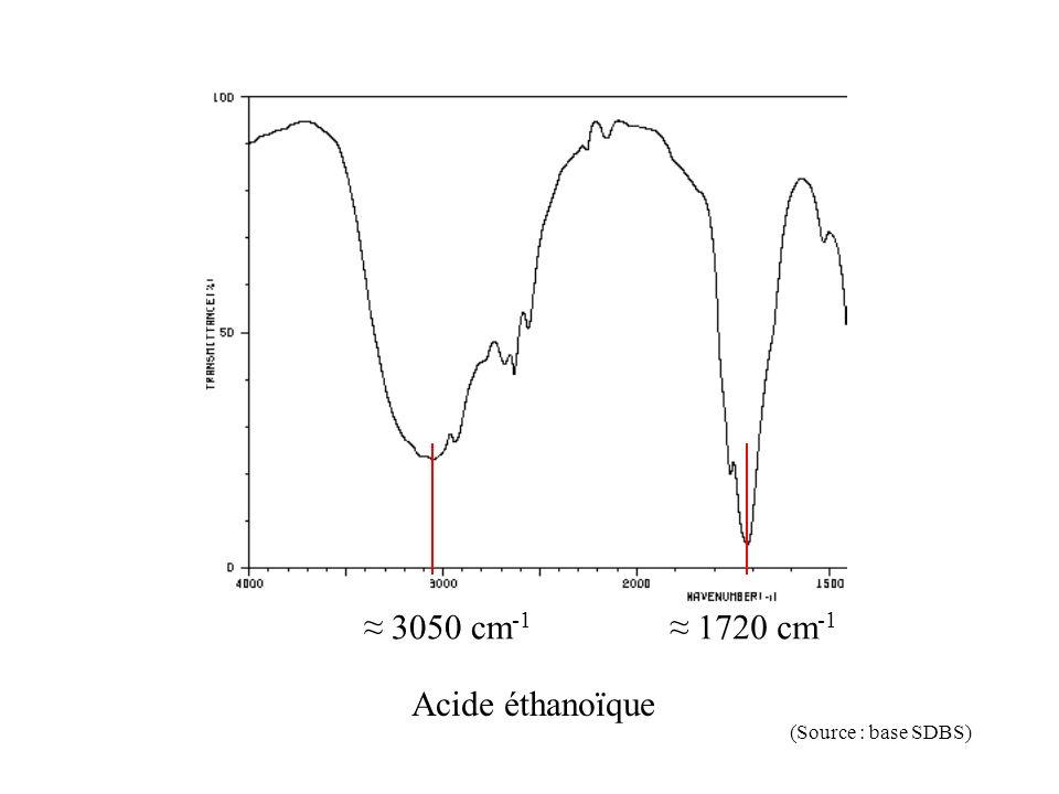 Acide éthanoïque (Source : base SDBS) 3050 cm -1 1720 cm -1