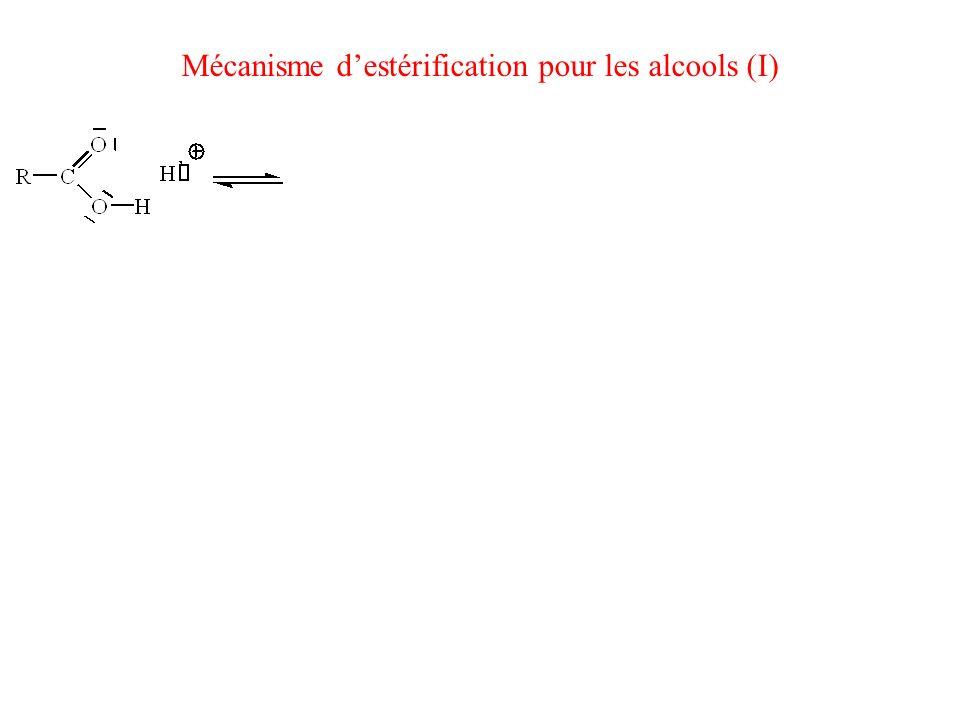 Mécanisme destérification pour les alcools (I)
