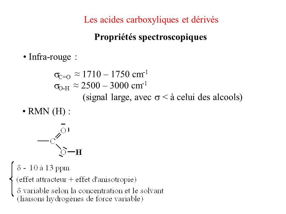 Les acides carboxyliques et dérivés Propriétés spectroscopiques Infra-rouge : C=O 1710 – 1750 cm -1 O-H 2500 – 3000 cm -1 (signal large, avec < à celu