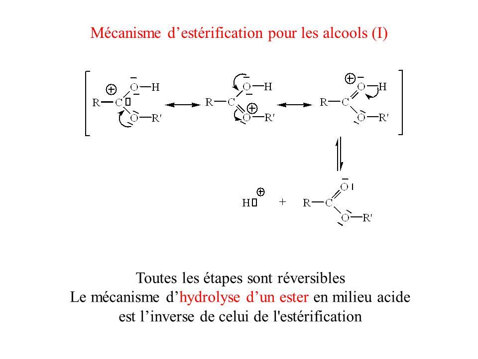 Toutes les étapes sont réversibles Le mécanisme dhydrolyse dun ester en milieu acide est linverse de celui de l'estérification