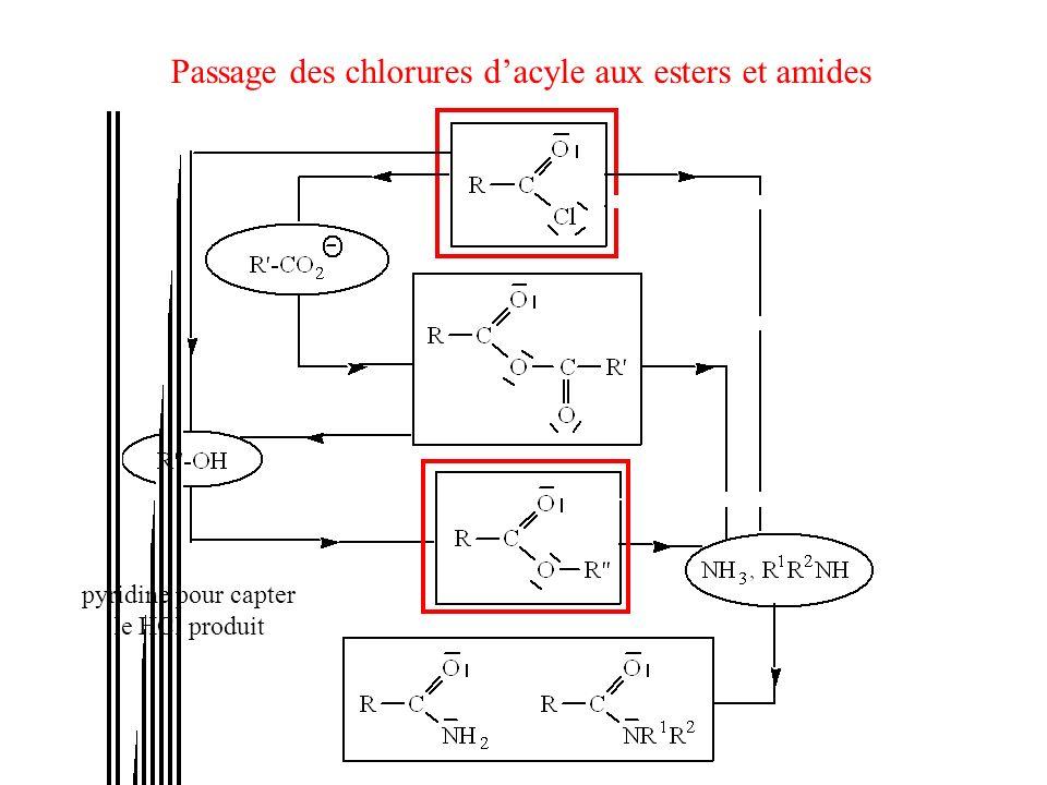 pyridine pour capter le HCl produit