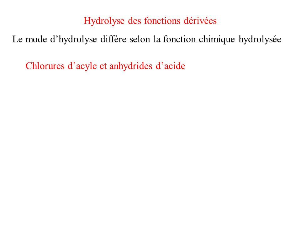 Hydrolyse des fonctions dérivées Le mode dhydrolyse diffère selon la fonction chimique hydrolysée Chlorures dacyle et anhydrides dacide C sp 2 central