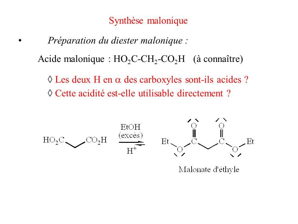 Synthèse malonique Préparation du diester malonique : Acide malonique : HO 2 C-CH 2 -CO 2 H (à connaître) Les deux H en des carboxyles sont-ils acides