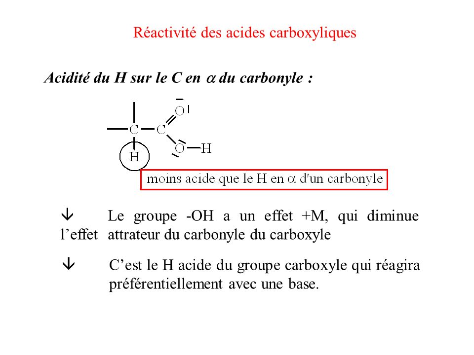 Réactivité des acides carboxyliques Acidité du H sur le C en du carbonyle : Le groupe -OH a un effet +M, qui diminue leffet attrateur du carbonyle du