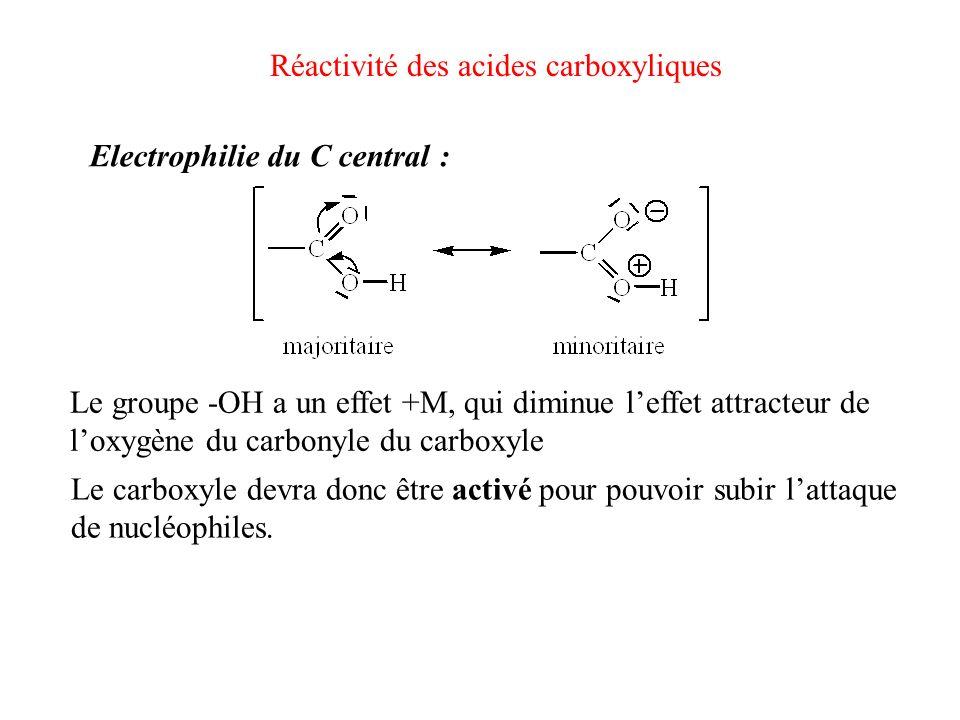 Réactivité des acides carboxyliques Electrophilie du C central : Le groupe -OH a un effet +M, qui diminue leffet attracteur de loxygène du carbonyle d