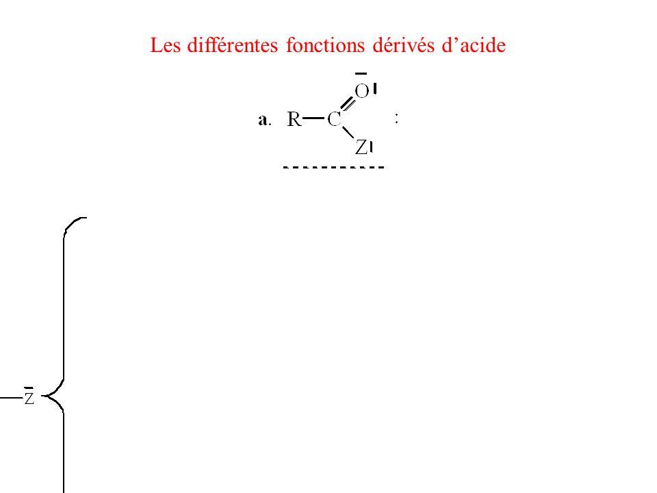 Les différentes fonctions dérivés dacide