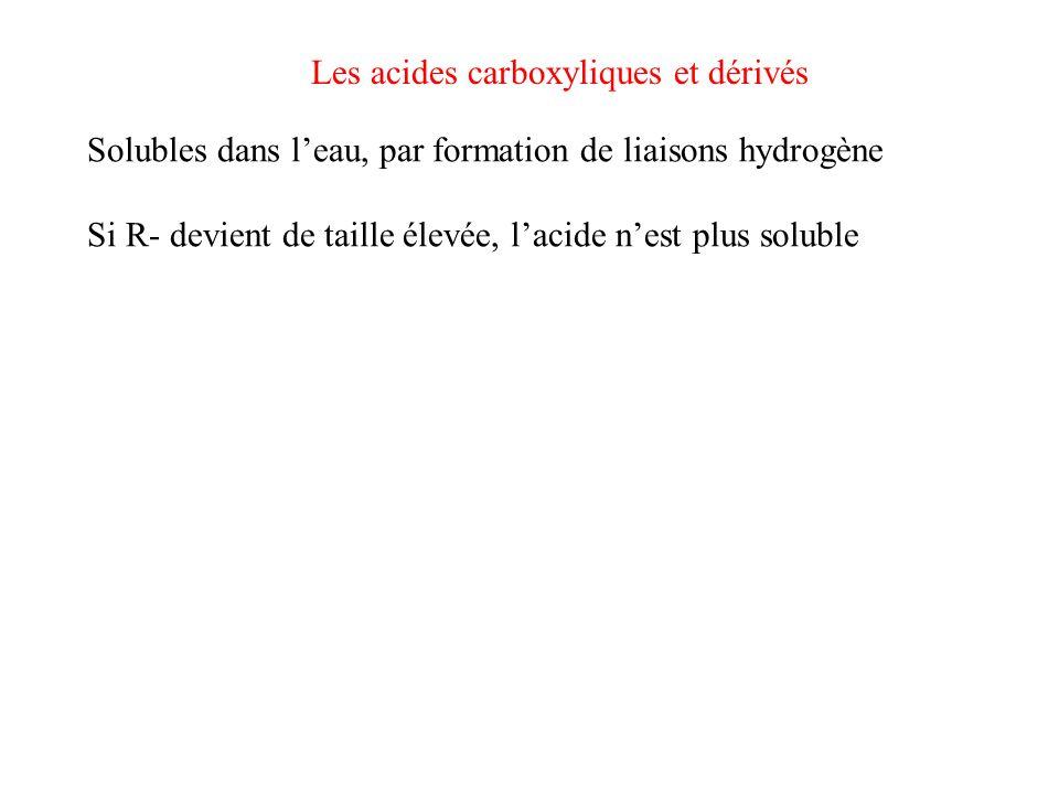 Les acides carboxyliques et dérivés Solubles dans leau, par formation de liaisons hydrogène Si R- devient de taille élevée, lacide nest plus soluble On détruit plus de liaisons hydrogène H 2 O/H 2 O que lon ne recrée de liaisons hydrogène H 2 O/R-CO 2 H