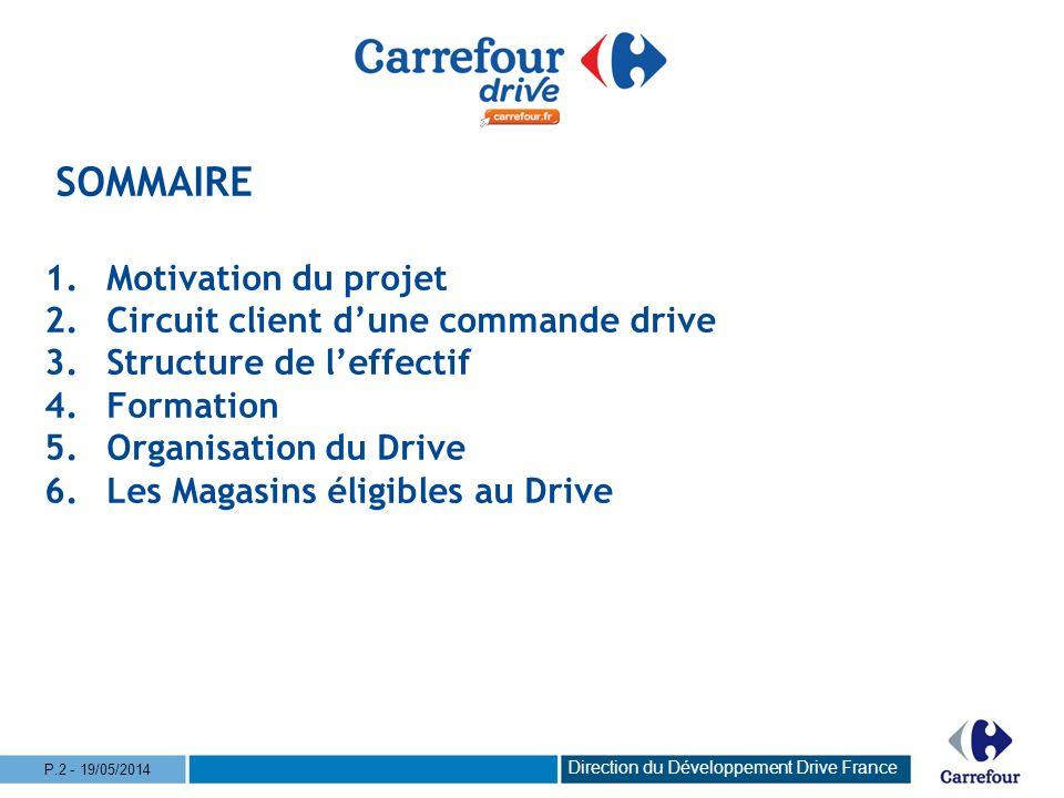 EXTERIEUR MAGASIN P.13 - 19/05/2014 Extérieur magasin, une identité visuelle spécifique claire Direction du Développement Drive France