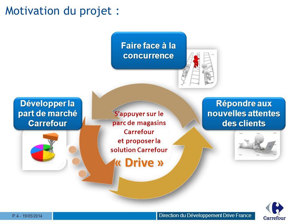 Constitution des équipes Drives en magasin Les postes Drives sont proposés en priorité aux salariés intéressés.