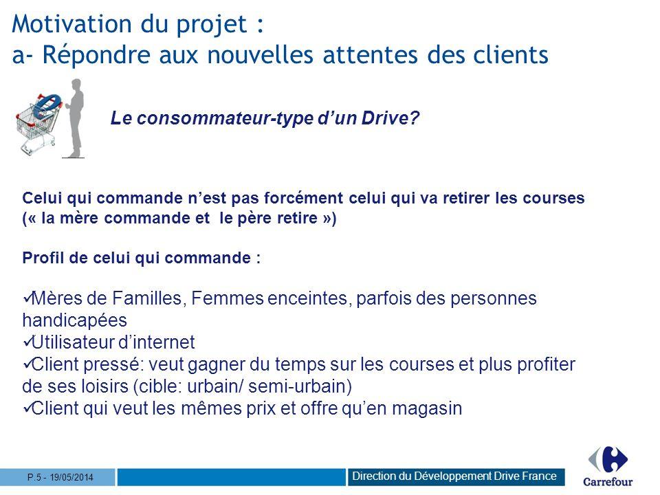 Le marché du Drive, en France Quelques chiffres ¤ Marché du e-commerce alimentaire en France:350 millions ¤ % foyers intéressés par une offre alimentaire en ligne: 27% ¤ Estimation de la part de marché du On line/ Drive dici 2015:de 1% à 4.5% ¤ Marché estimé des drives en 2010: 550 millions Une concurrence très présente sur ce canal…..