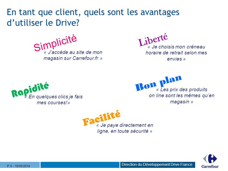 SUR INTERNET (exemple de bannières web) P.10 - 19/05/2014 Communication et présence sur Internet Direction du Développement Drive France