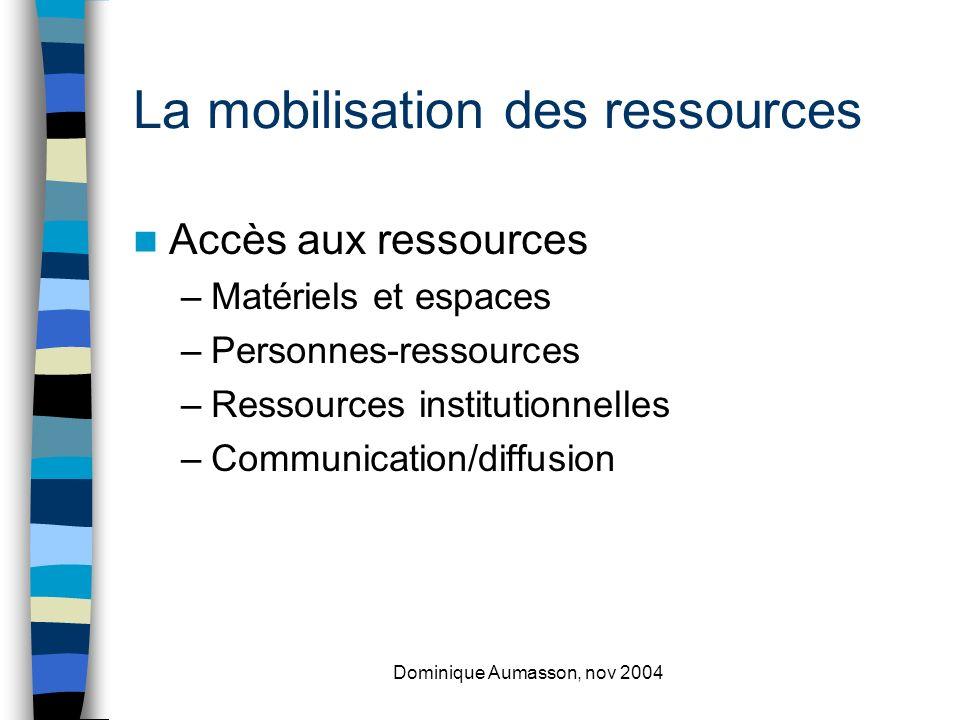 Dominique Aumasson, nov 2004 La mobilisation des ressources Accès aux ressources –Matériels et espaces –Personnes-ressources –Ressources institutionnelles –Communication/diffusion