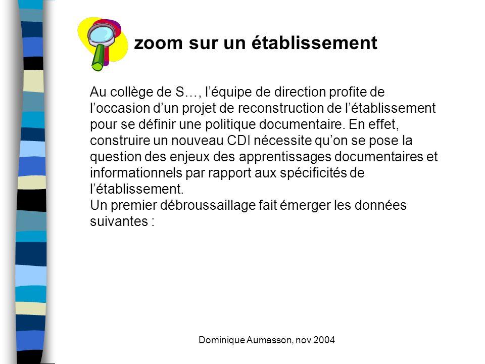 Dominique Aumasson, nov 2004 zoom sur un établissement Au collège de S…, léquipe de direction profite de loccasion dun projet de reconstruction de létablissement pour se définir une politique documentaire.