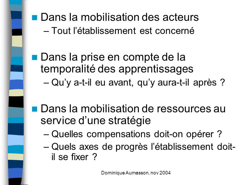 Dominique Aumasson, nov 2004 l armature dune politique définir des orientations, un système de valeurs communes et une stratégie pour laction