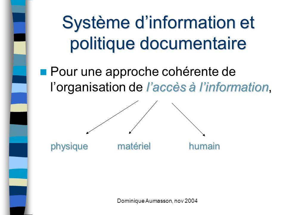 Dominique Aumasson, nov 2004 Système dinformation et politique documentaire laccès à linformation Pour une approche cohérente de lorganisation de laccès à linformation, physiquematérielhumain