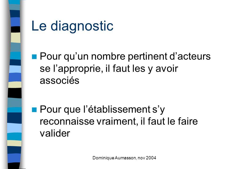 Dominique Aumasson, nov 2004 Le diagnostic Pour quun nombre pertinent dacteurs se lapproprie, il faut les y avoir associés Pour que létablissement sy reconnaisse vraiment, il faut le faire valider