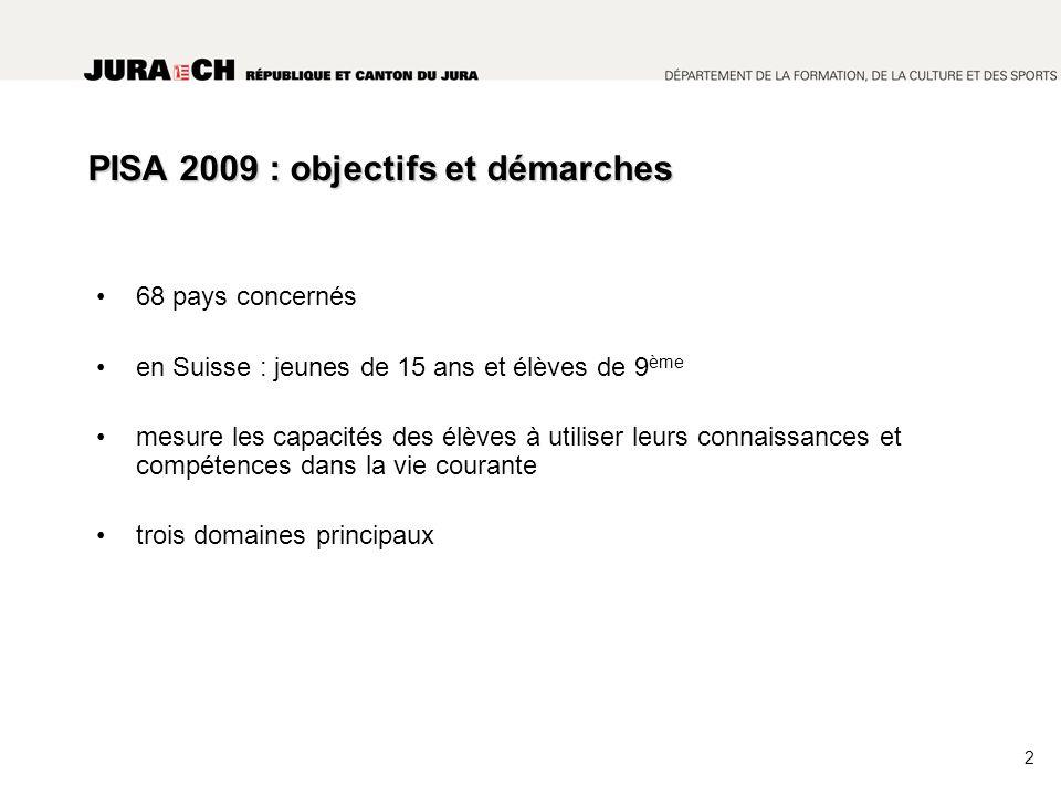 PISA 2009 : objectifs et démarches 68 pays concernés en Suisse : jeunes de 15 ans et élèves de 9 ème mesure les capacités des élèves à utiliser leurs connaissances et compétences dans la vie courante trois domaines principaux 2