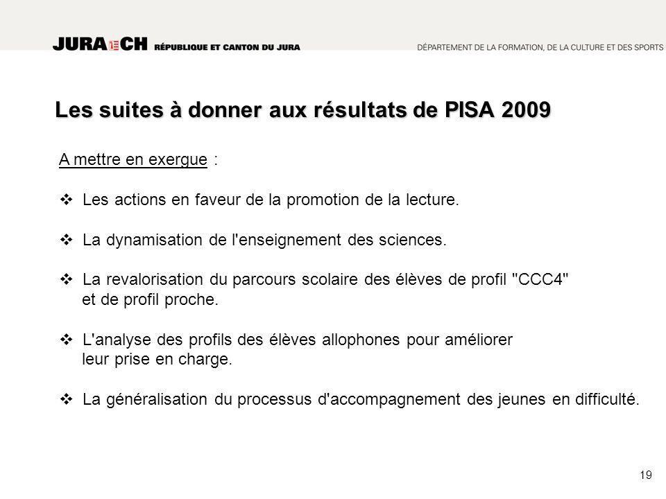 Les suites à donner aux résultats de PISA 2009 Les suites à donner aux résultats de PISA 2009 A mettre en exergue : Les actions en faveur de la promotion de la lecture.