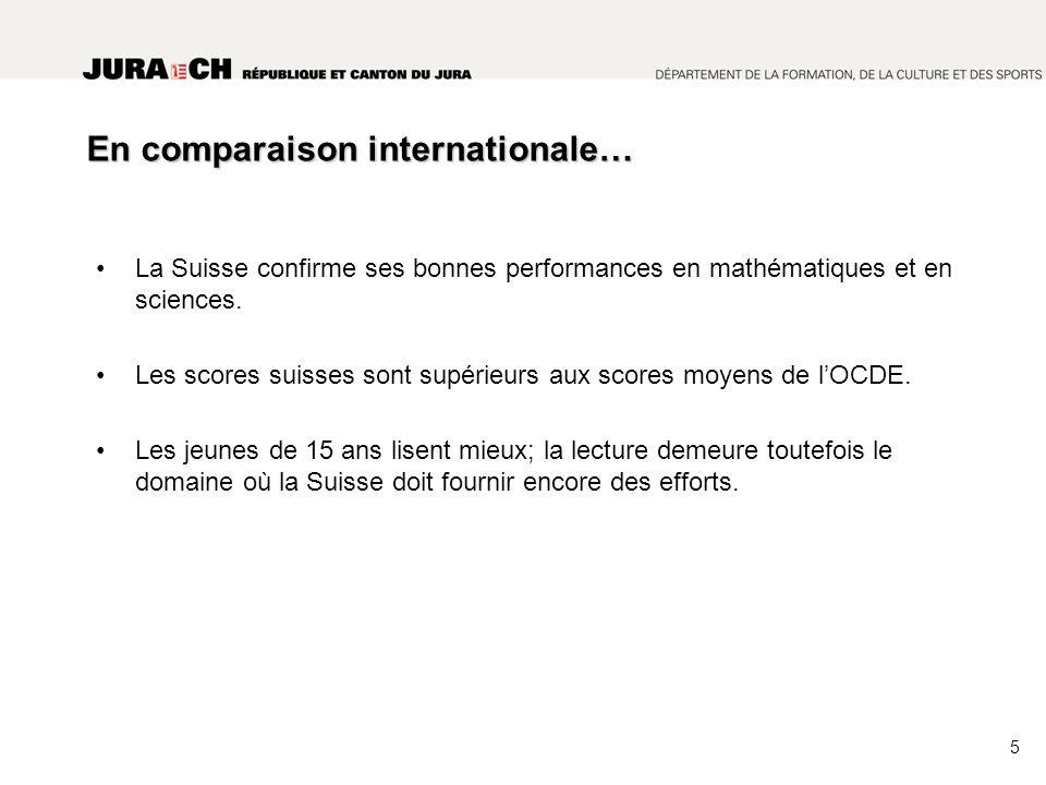En comparaison internationale… La Suisse confirme ses bonnes performances en mathématiques et en sciences.