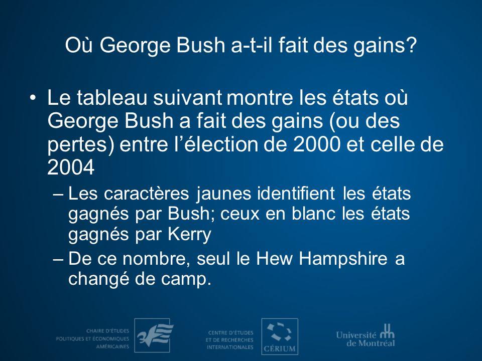 Où George Bush a-t-il fait des gains.