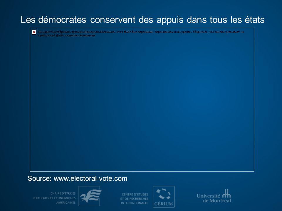 Les démocrates conservent des appuis dans tous les états Source: www.electoral-vote.com