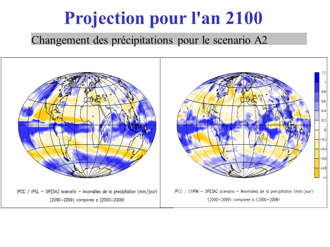 Projection pour l'an 2100 Changement des précipitations pour le scenario A2