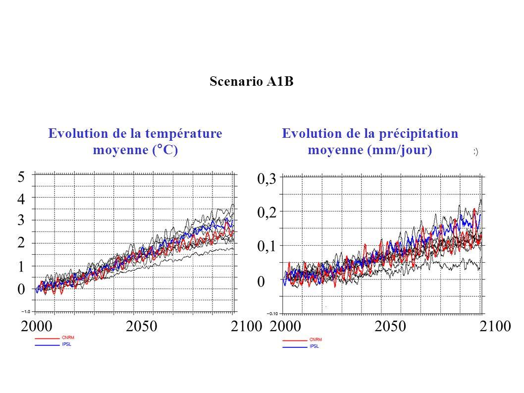 Evolution de la température moyenne (°C) Evolution de la précipitation moyenne (mm/jour) 4 0 0,2 0,1 0,3 Scenario A1B 2000 20502100 3 2 1 5 0