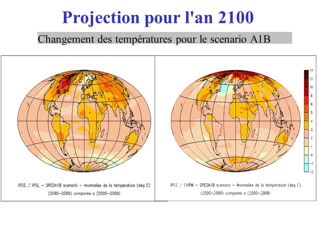 Projection pour l'an 2100 Changement des températures pour le scenario A1B