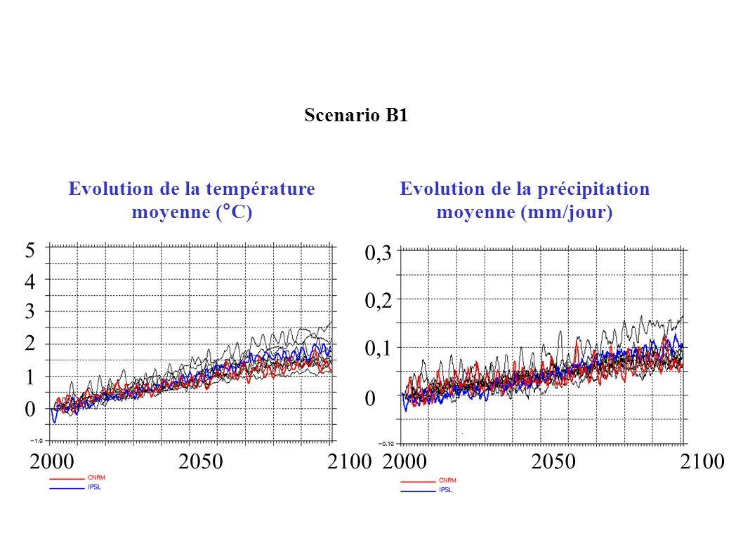 Projection pour l an 2100 Changement des températures pour le scenarioB1