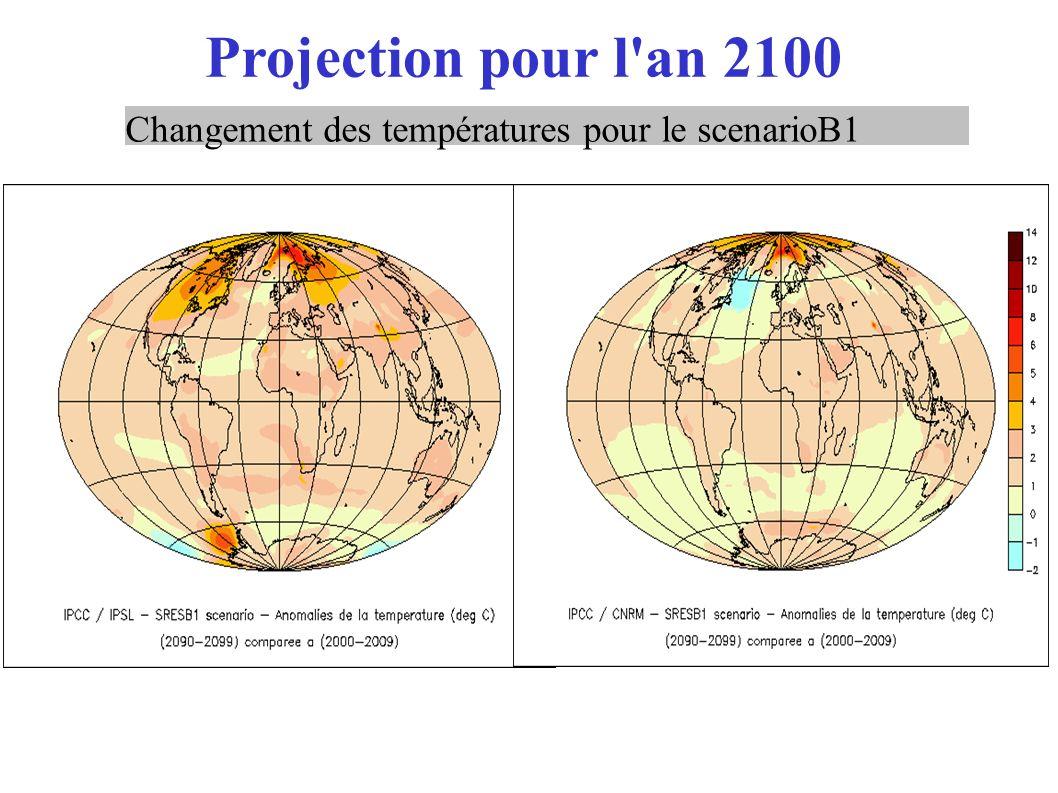 Projection pour l'an 2100 Changement des températures pour le scenarioB1