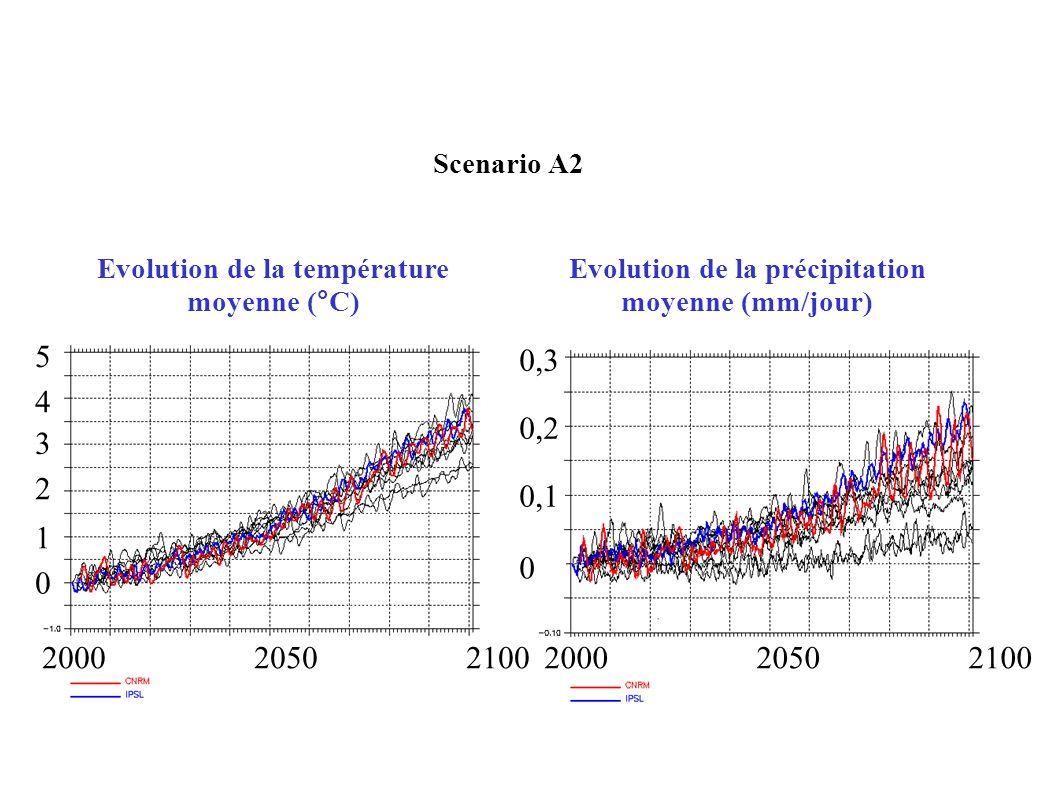 Evolution de la température moyenne (°C) Evolution de la précipitation moyenne (mm/jour) 4 0 0,2 0,1 0,3 Scenario A2 2000 20502100 3 2 1 5 0
