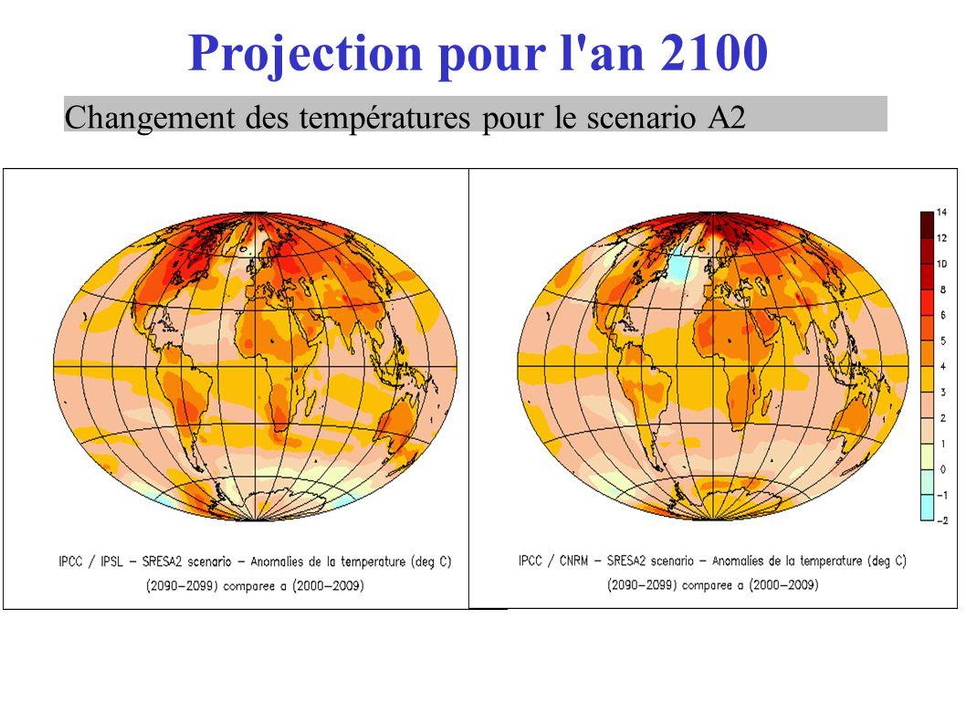 Projection pour l'an 2100 Changement des températures pour le scenario A2