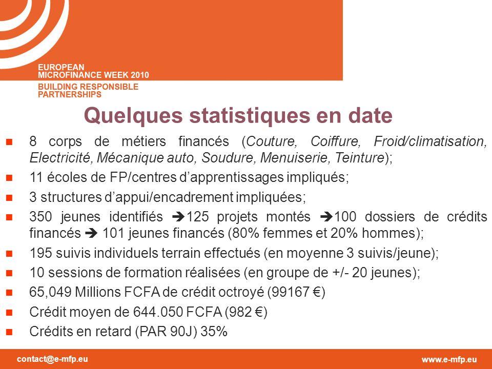 contact@e-mfp.eu www.e-mfp.eu Quelques statistiques en date 8 corps de métiers financés (Couture, Coiffure, Froid/climatisation, Electricité, Mécaniqu