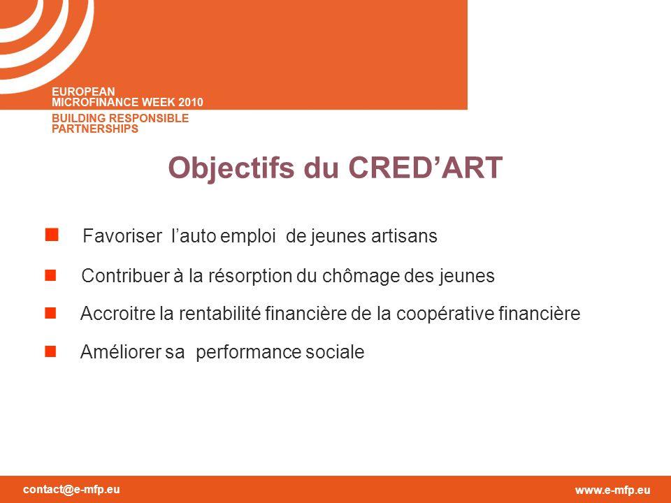 contact@e-mfp.eu www.e-mfp.eu Objectifs du CREDART Favoriser lauto emploi de jeunes artisans Contribuer à la résorption du chômage des jeunes Accroitre la rentabilité financière de la coopérative financière Améliorer sa performance sociale