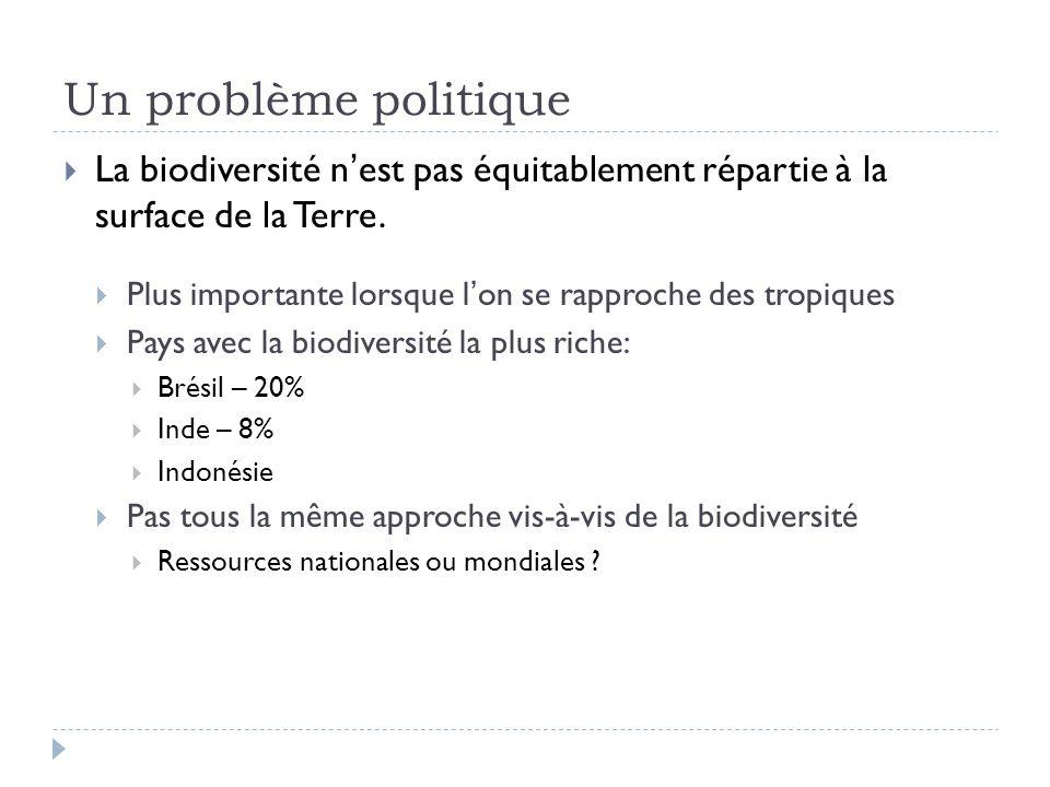 Un problème politique La biodiversité nest pas équitablement répartie à la surface de la Terre. Plus importante lorsque lon se rapproche des tropiques
