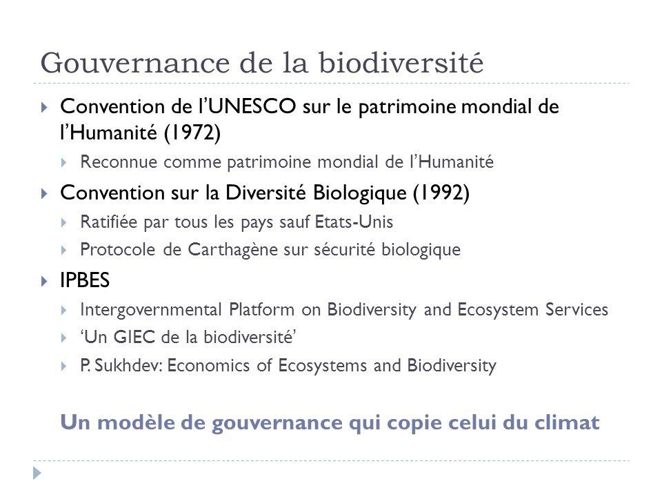 Gouvernance de la biodiversité Convention de lUNESCO sur le patrimoine mondial de lHumanité (1972) Reconnue comme patrimoine mondial de lHumanité Conv