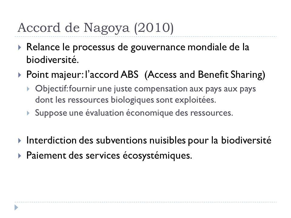 Accord de Nagoya (2010) Relance le processus de gouvernance mondiale de la biodiversité. Point majeur: laccord ABS (Access and Benefit Sharing) Object