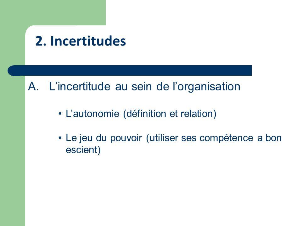 2. Incertitudes A. Lincertitude au sein de lorganisation Lautonomie (définition et relation) Le jeu du pouvoir (utiliser ses compétence a bon escient)