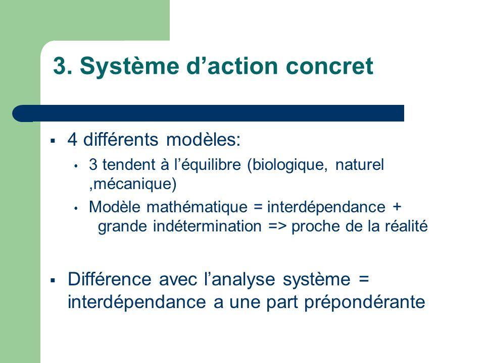 3. Système daction concret 4 différents modèles: 3 tendent à léquilibre (biologique, naturel,mécanique) Modèle mathématique = interdépendance + grande