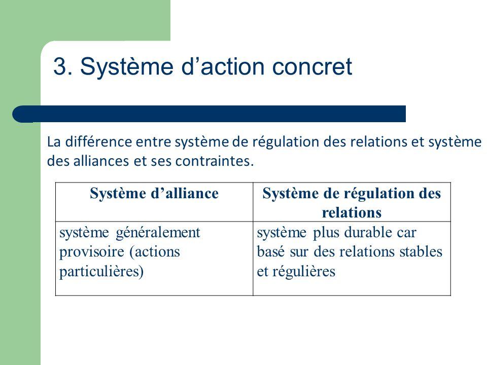 La différence entre système de régulation des relations et système des alliances et ses contraintes. Système dallianceSystème de régulation des relati